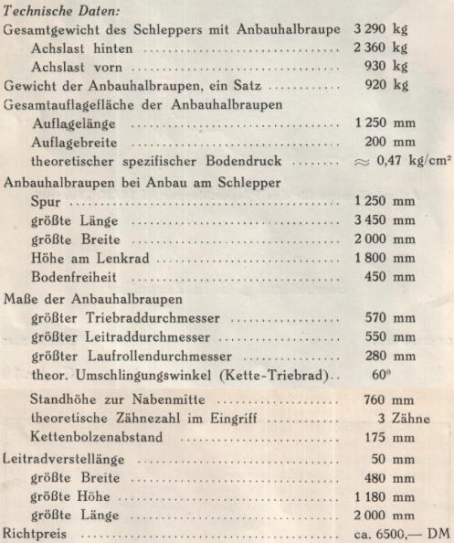 Tabelle Technische Daten der Anbauhalbraupe