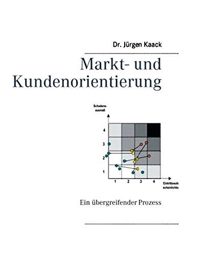 Buch mit Erläuterungen zum markt- und kundenorientierten Prozess von der Produktplanung über Marketingmaßnahmen und Aufbau von Vertriebsstrukturen bis zu Kundenbindungsmaßnahmen, Vertriebsoptimierung und der Einführung von Risikomanagement.